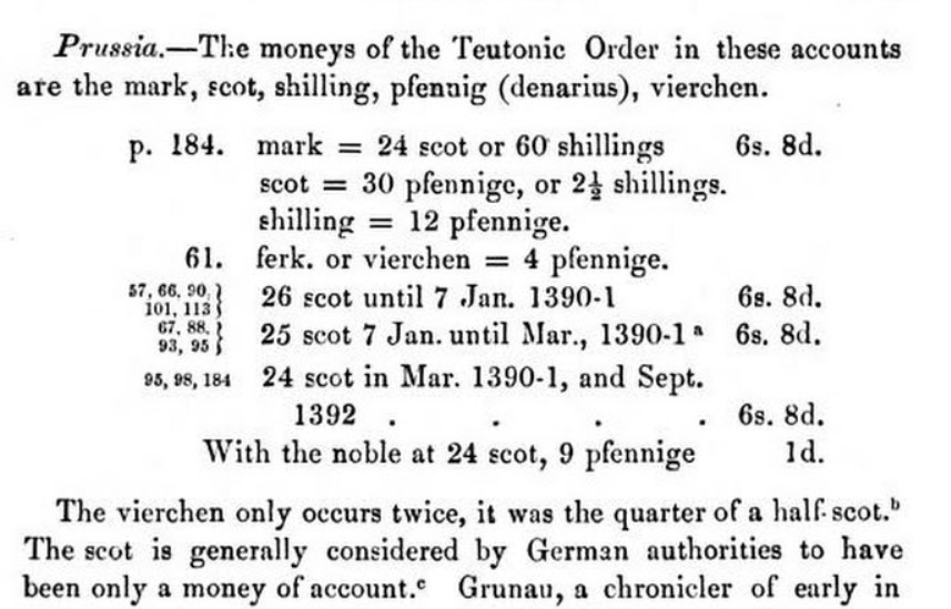 Putting The 1390-91 Crusade Beer Buying Notes Through A Latin Translator